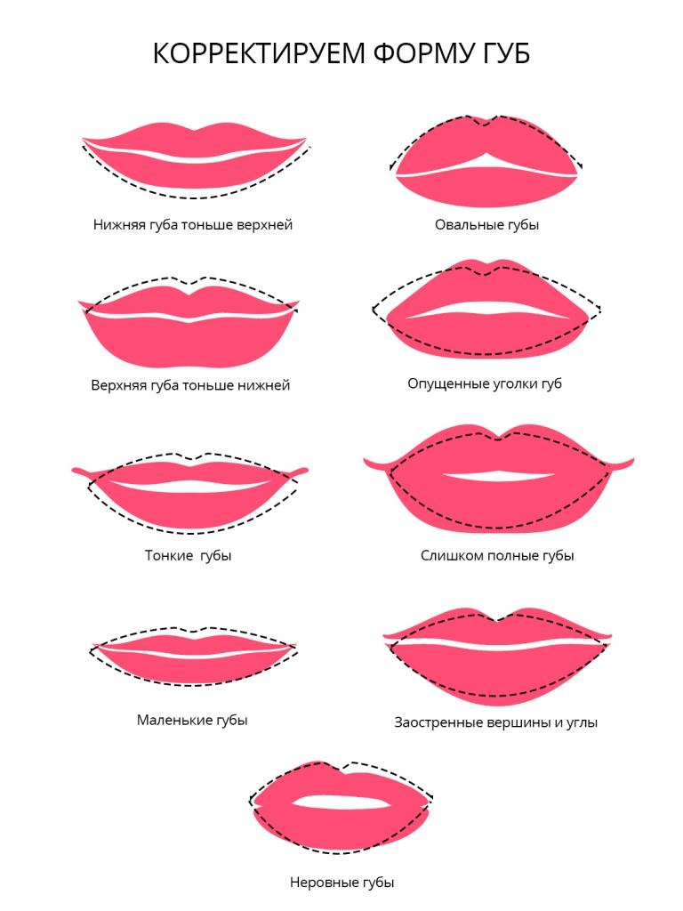 Слова для девушки про губы